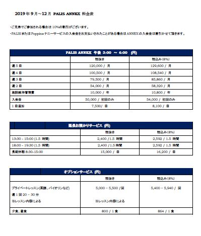 Fees (日)